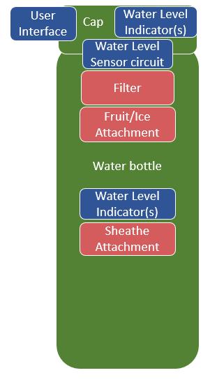 waterbottle-bd-1