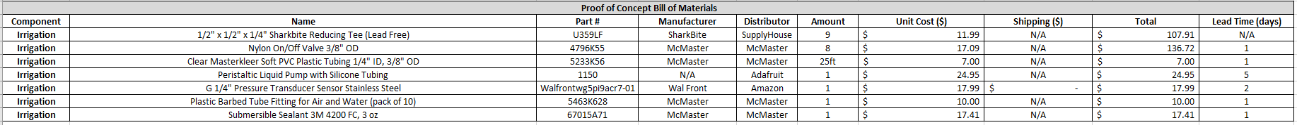 irrigation_mat-1